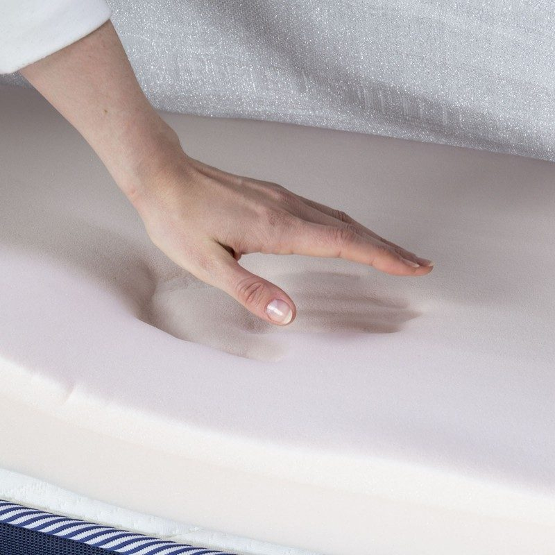Nadmadrac MemoSilver 5 + 2, izrađen od kombinacije obične i memorijske pjene, visok je 7 cm, daje vam dodatnu mekoću i udobnost za vaš madrac, produžava njegov život vijek i osigurava da se ujutro probudite odmorni i naspavani. 5 cm visoka ortopedska jezgra izrađena od visokoelastične poliuretanske pjene savršeno se prilagođava tijelu i pruža dobar odmor. Za dodatnu udobnost, hladno prešanoj pjeni  dodana su 2 cm memorijske pjene koja se savršeno prilagođava obliku i težini tijela. Navlaka nadmadraca obogaćena je ionima srebra, skidiva i periva na 30 ° C.