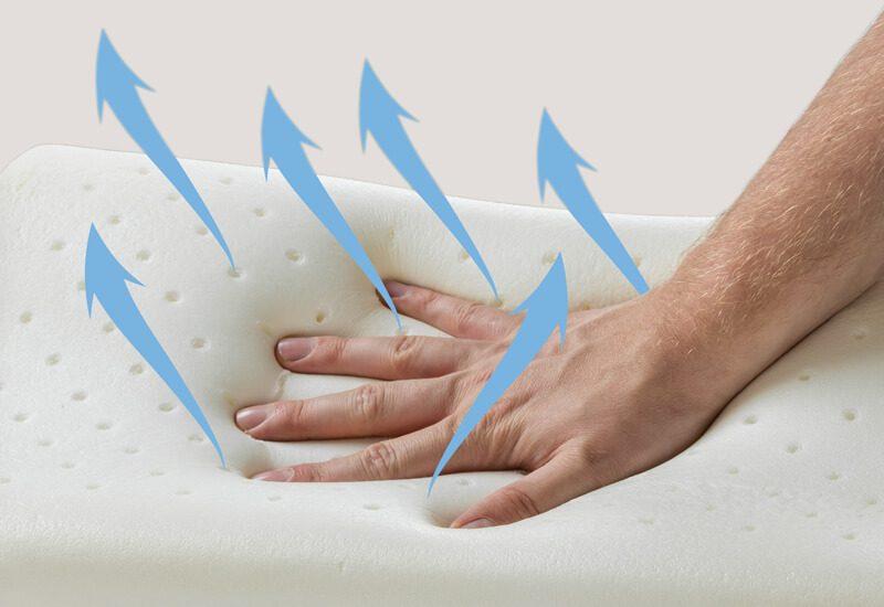 Memorijska pjena s AirPillow tehnologijom za brzo prepoznavanje oblika tijela